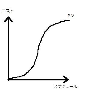 f:id:akira2kun:20180708232625j:plain