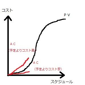 f:id:akira2kun:20180708232649j:plain