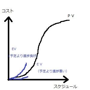 f:id:akira2kun:20180708232714j:plain