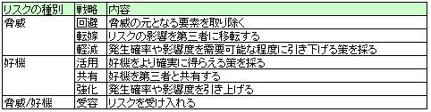 f:id:akira2kun:20180709232641j:plain