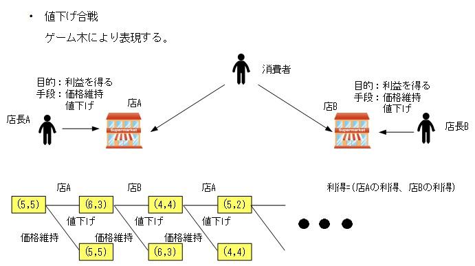 f:id:akira2kun:20180710235006j:plain