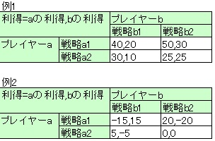 f:id:akira2kun:20180710235031j:plain