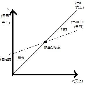 f:id:akira2kun:20180712000143j:plain