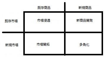 f:id:akira2kun:20180717234812j:plain