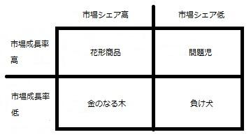 f:id:akira2kun:20180720064345j:plain