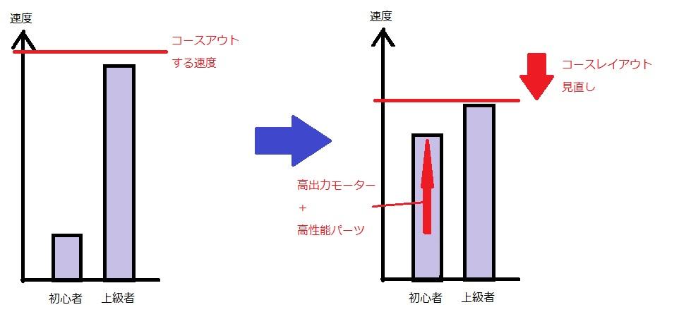 f:id:akira2kun:20180731230424j:plain