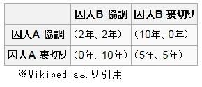 f:id:akira2kun:20180802233302j:plain