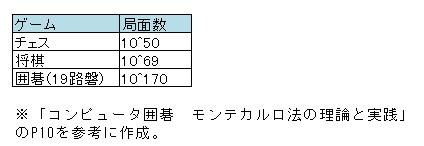 f:id:akira2kun:20180802233530j:plain