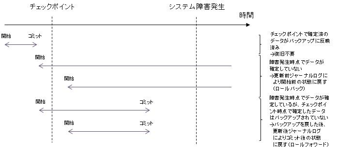 https://cdn-ak.f.st-hatena.com/images/fotolife/a/akira2kun/20180912/20180912235353.jpg