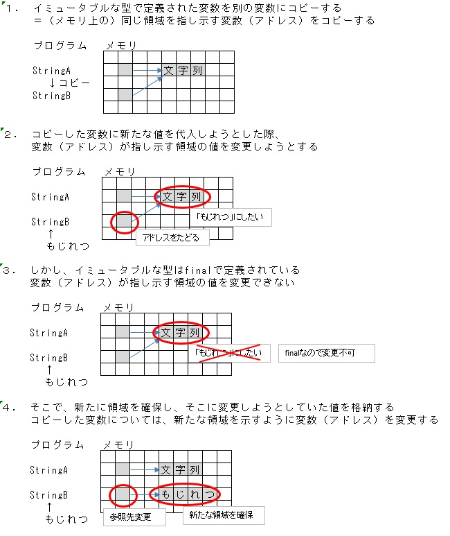 f:id:akira2kun:20180923125402j:plain