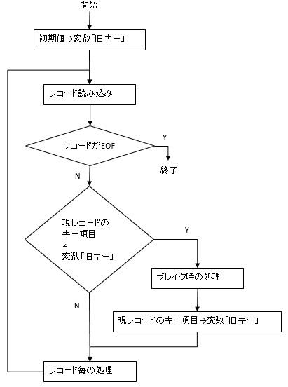f:id:akira2kun:20181006150241j:plain