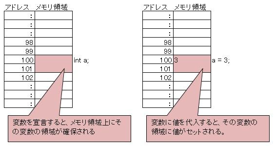 f:id:akira2kun:20181124174158j:plain