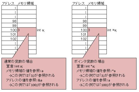 f:id:akira2kun:20181124174248j:plain