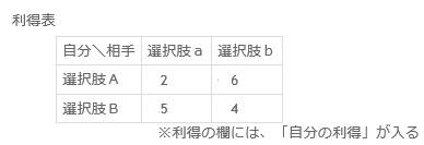 f:id:akira2kun:20181223180626j:plain