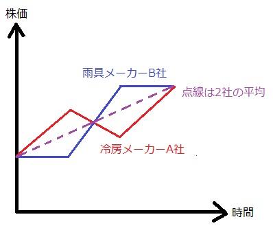 https://cdn-ak.f.st-hatena.com/images/fotolife/a/akira2kun/20190112/20190112182029.jpg