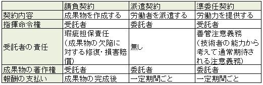 f:id:akira2kun:20190302162745j:plain