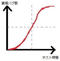 f:id:akira2kun:20190713182111j:plain