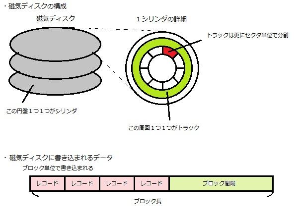 f:id:akira2kun:20190902232426j:plain