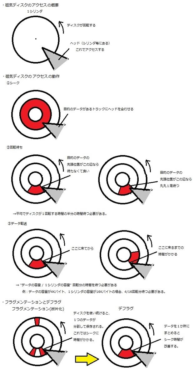 f:id:akira2kun:20190902232452j:plain