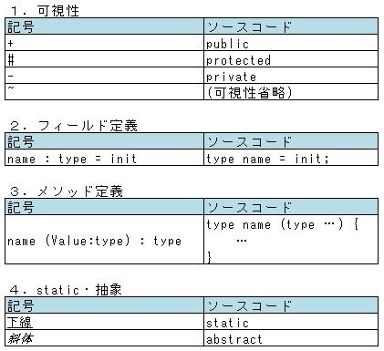f:id:akira2kun:20200329020054j:plain