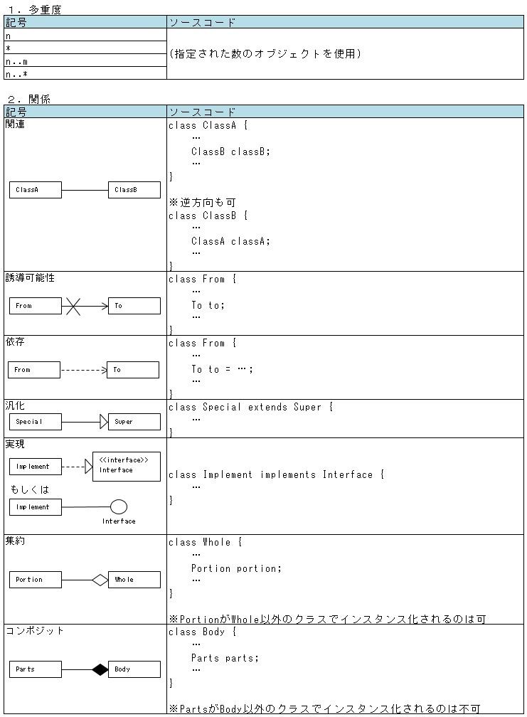 f:id:akira2kun:20200329020121j:plain