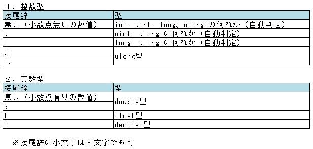 f:id:akira2kun:20200404145529j:plain