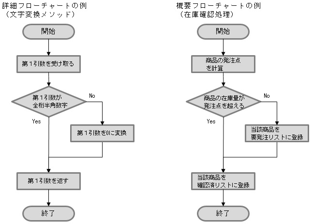f:id:akira2kun:20200922200712j:plain