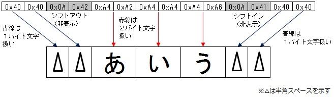 f:id:akira2kun:20201212165445j:plain