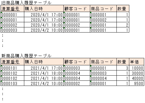 f:id:akira2kun:20210410183802j:plain