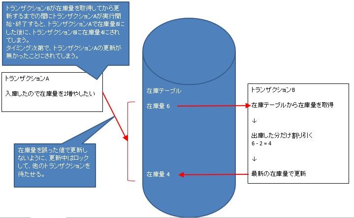 f:id:akira2kun:20210501002637j:plain