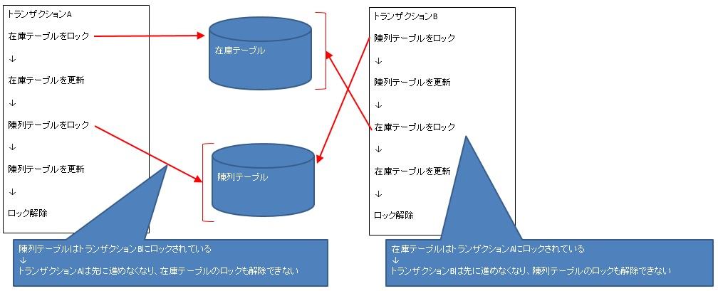 f:id:akira2kun:20210501002707j:plain