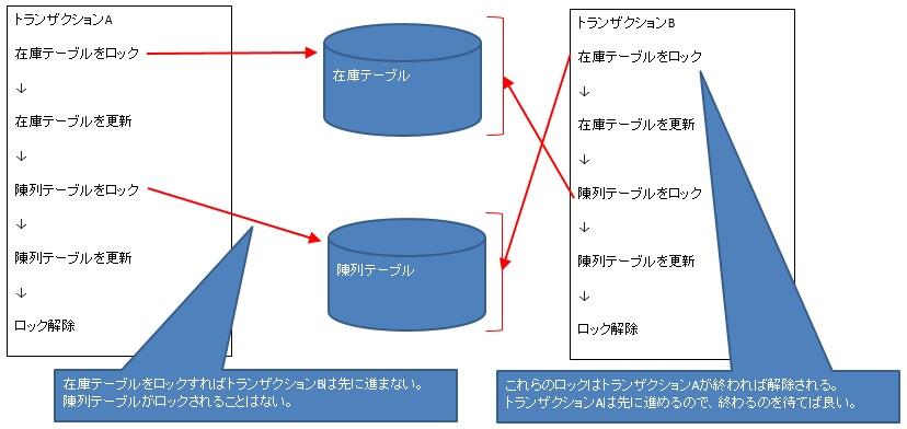 f:id:akira2kun:20210501002723j:plain