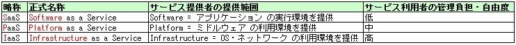 f:id:akira2kun:20210601004417j:plain