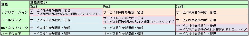 f:id:akira2kun:20210601004434j:plain