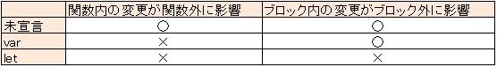 f:id:akira2kun:20210807165734j:plain