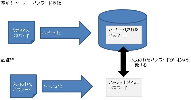 f:id:akira2kun:20210808123018j:plain