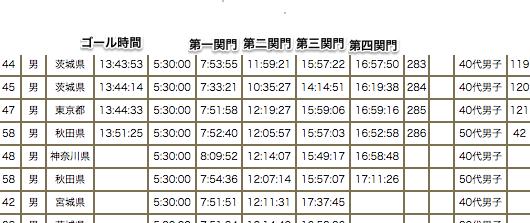 f:id:akira3405:20170601072255p:plain
