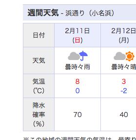 f:id:akira3405:20180209204219p:plain