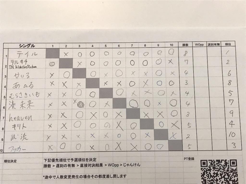 f:id:akira535:20170508091804j:image