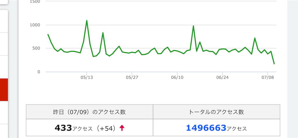 f:id:akira5669:20190710134546p:image