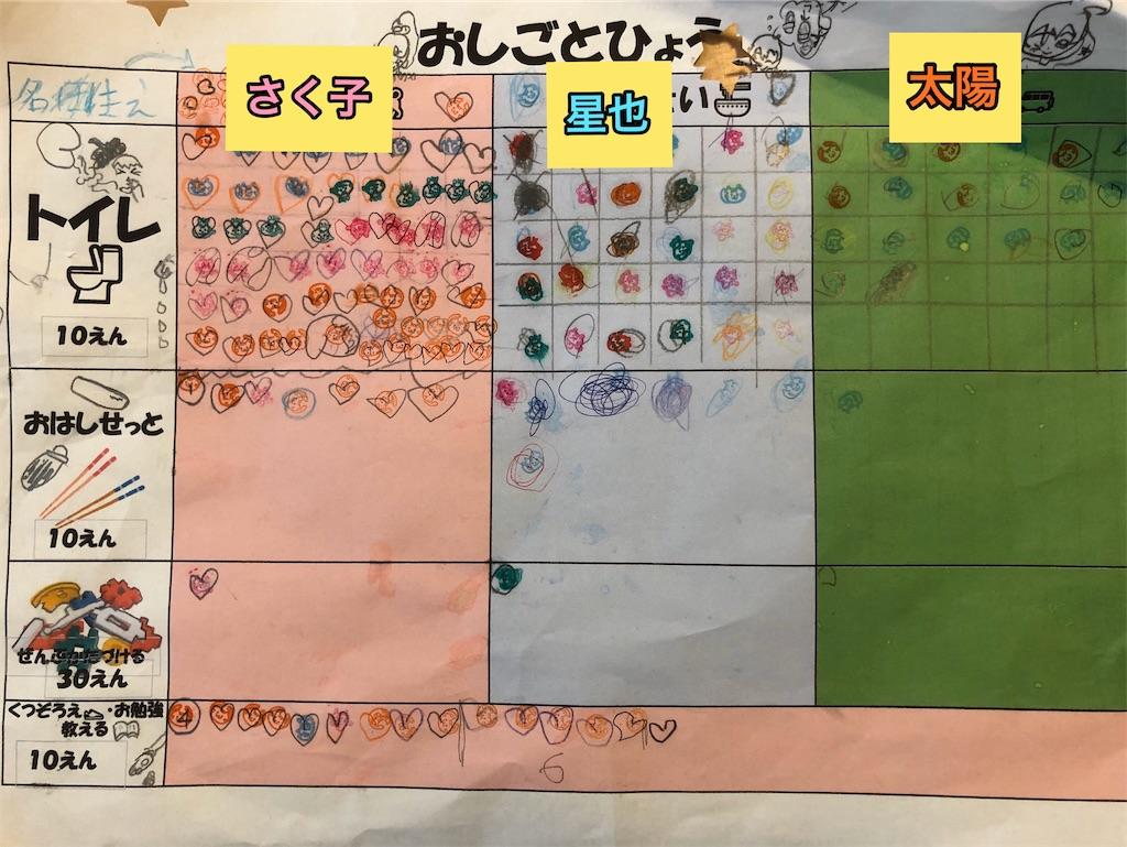 f:id:akira5669:20200119115716j:image