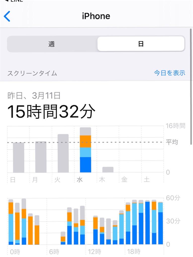 f:id:akira5669:20200312113303j:image