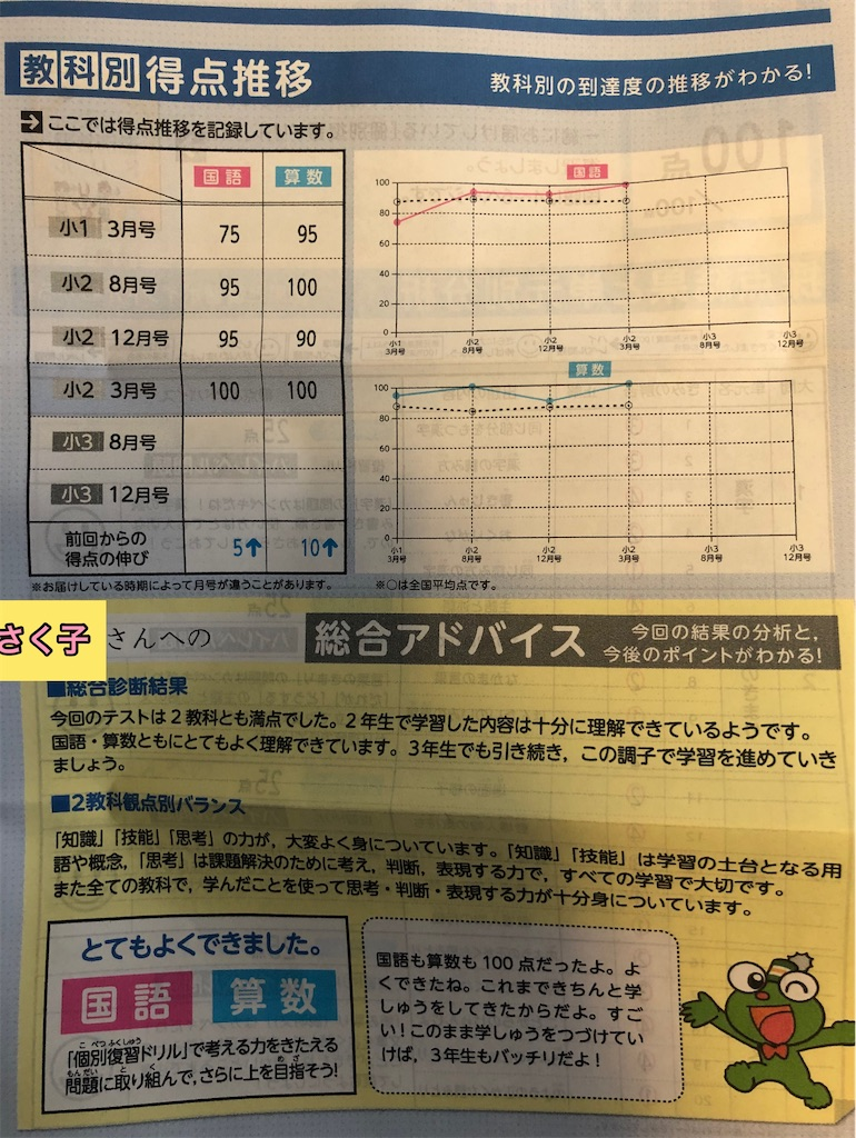 f:id:akira5669:20200321133006j:image
