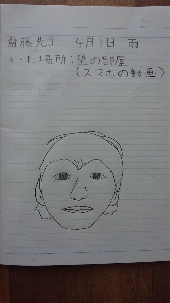 f:id:akira5669:20200406132402j:image