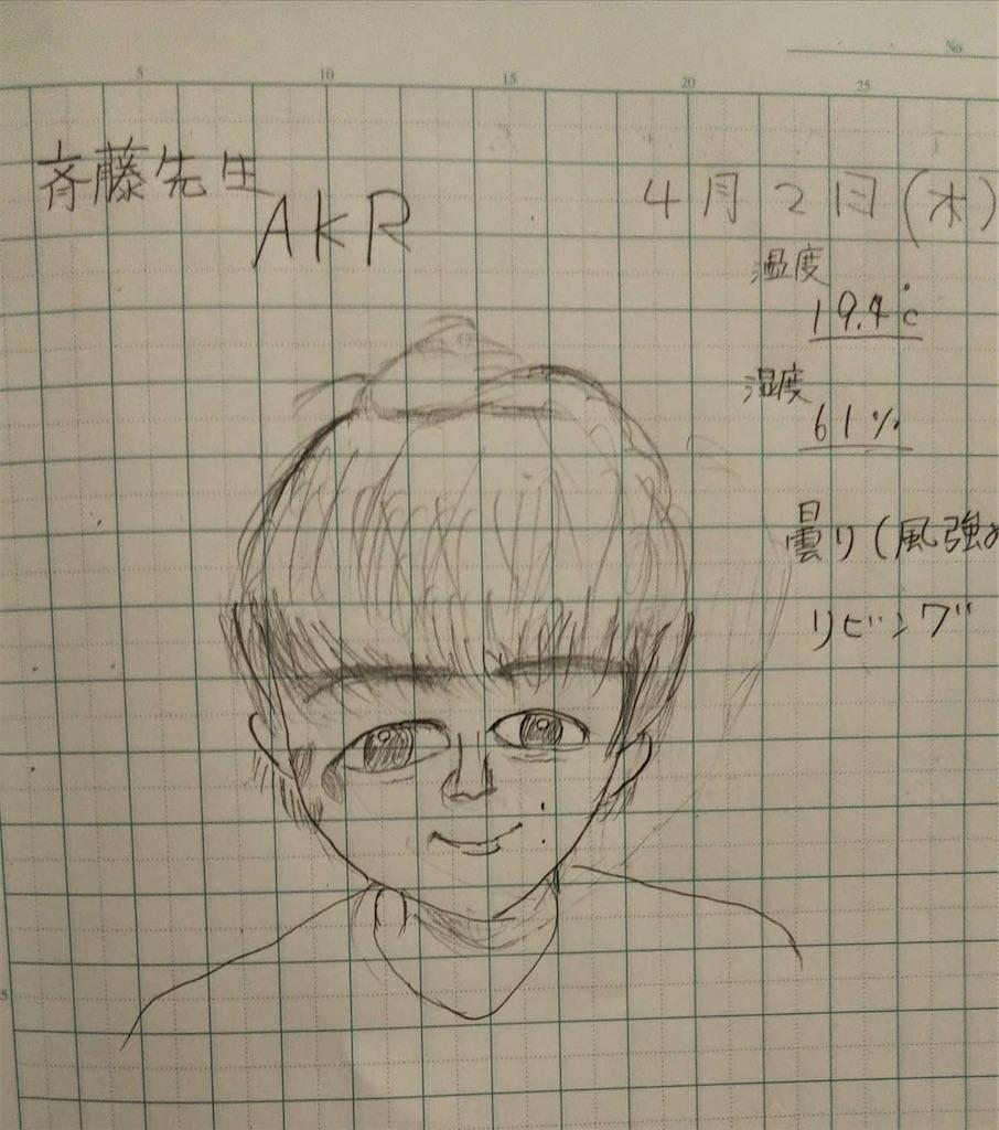 f:id:akira5669:20200406132416j:image