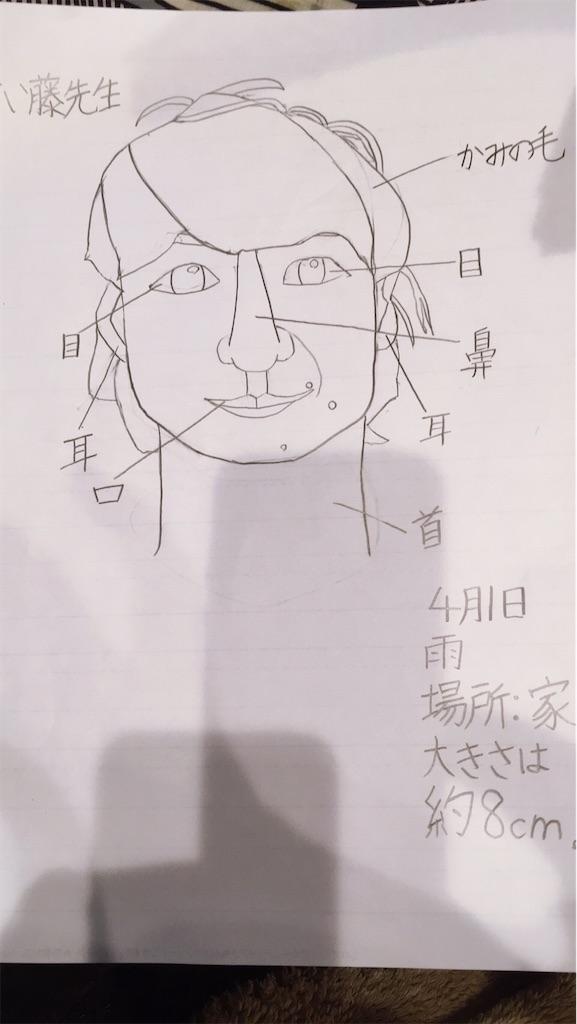 f:id:akira5669:20200406132437j:image