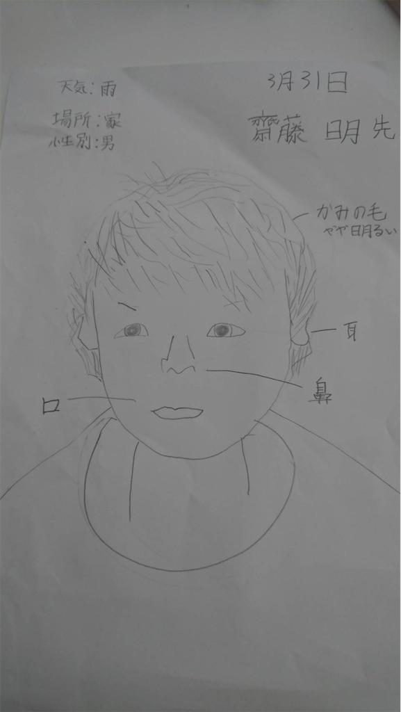 f:id:akira5669:20200406132440j:image
