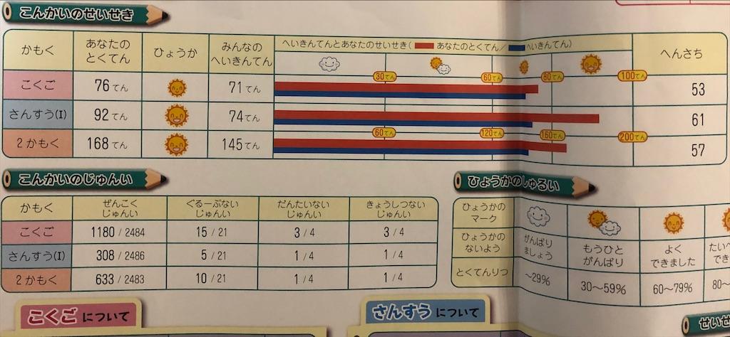 f:id:akira5669:20201008072504j:plain