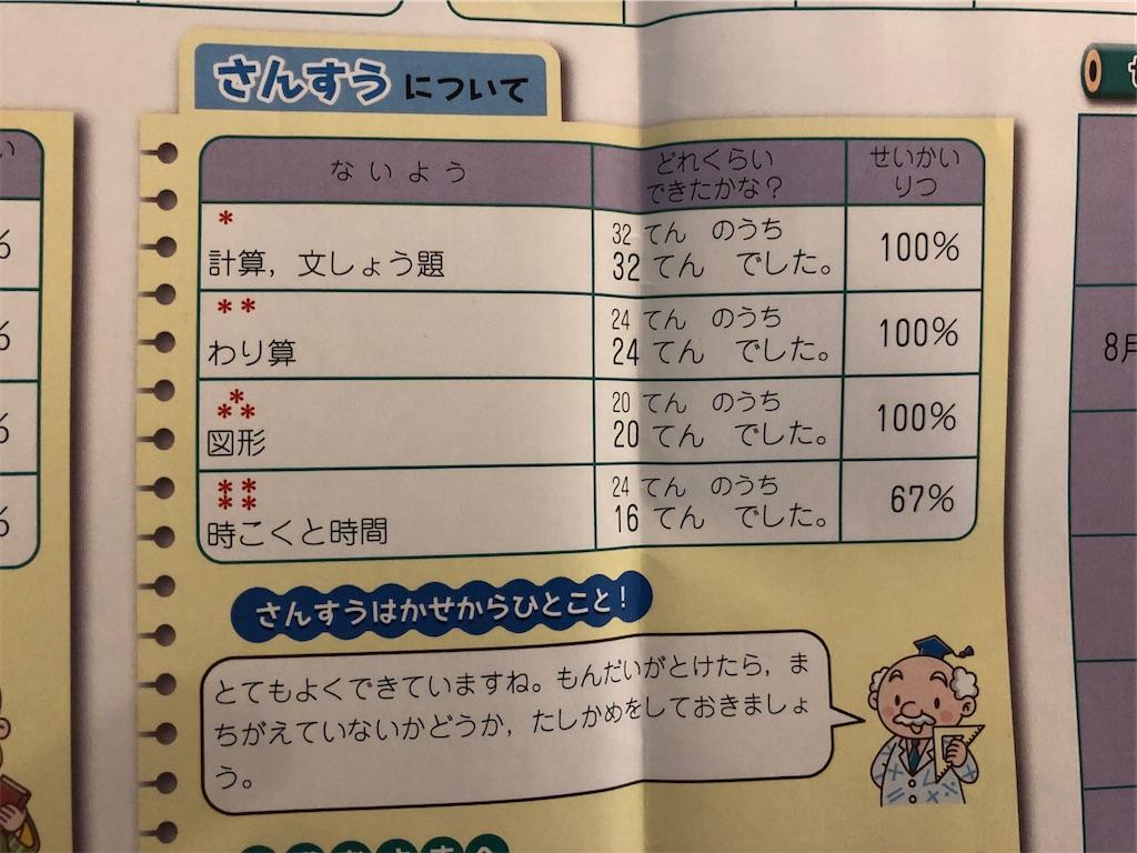 f:id:akira5669:20201008072635j:plain