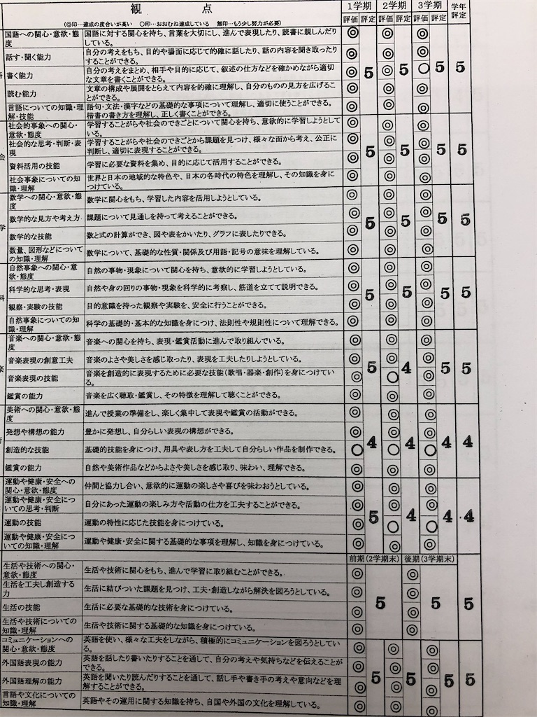 f:id:akira5669:20201012230640j:plain